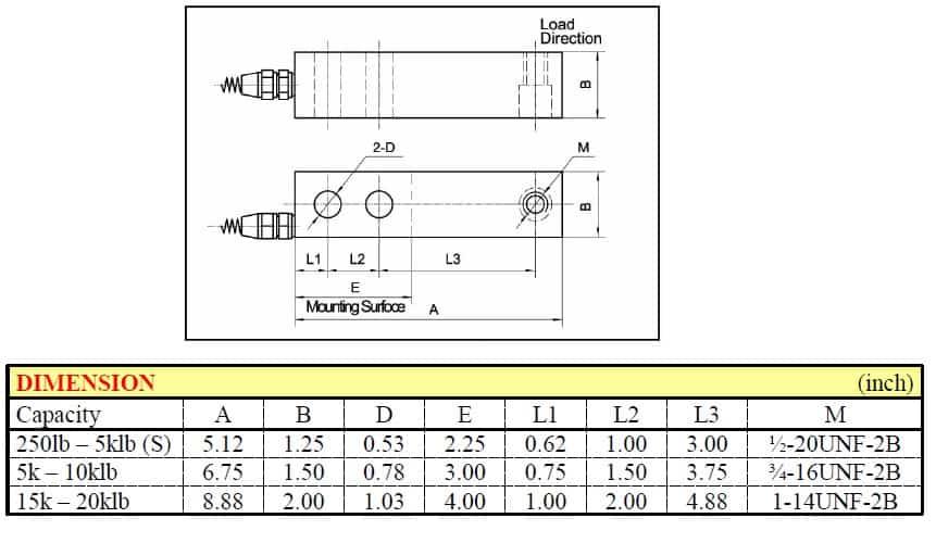 Thông số lắp đặt Loadcell VLC-100/VLC-100S
